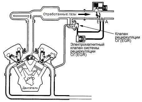 Схема EGR