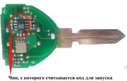 чип иммобилайзера